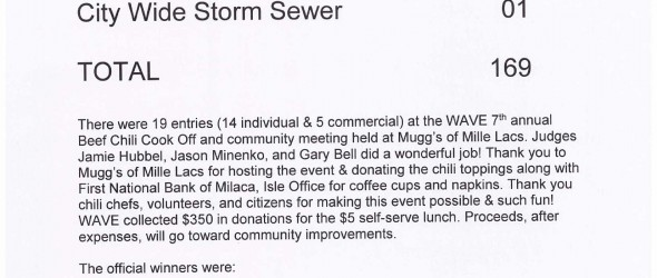 WAVE Chili Cookoff and Two Cents Votes